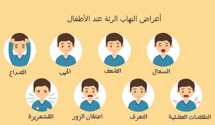 التهاب الرئة عند الأطفال